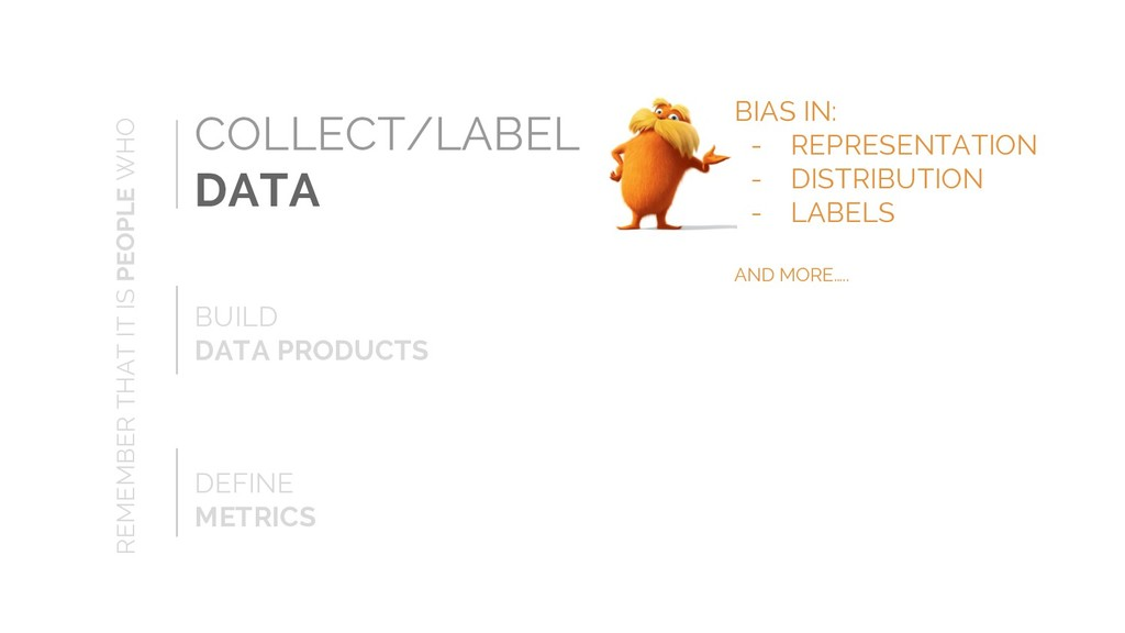 COLLECT/LABEL DATA BUILD DATA PRODUCTS DEFINE M...