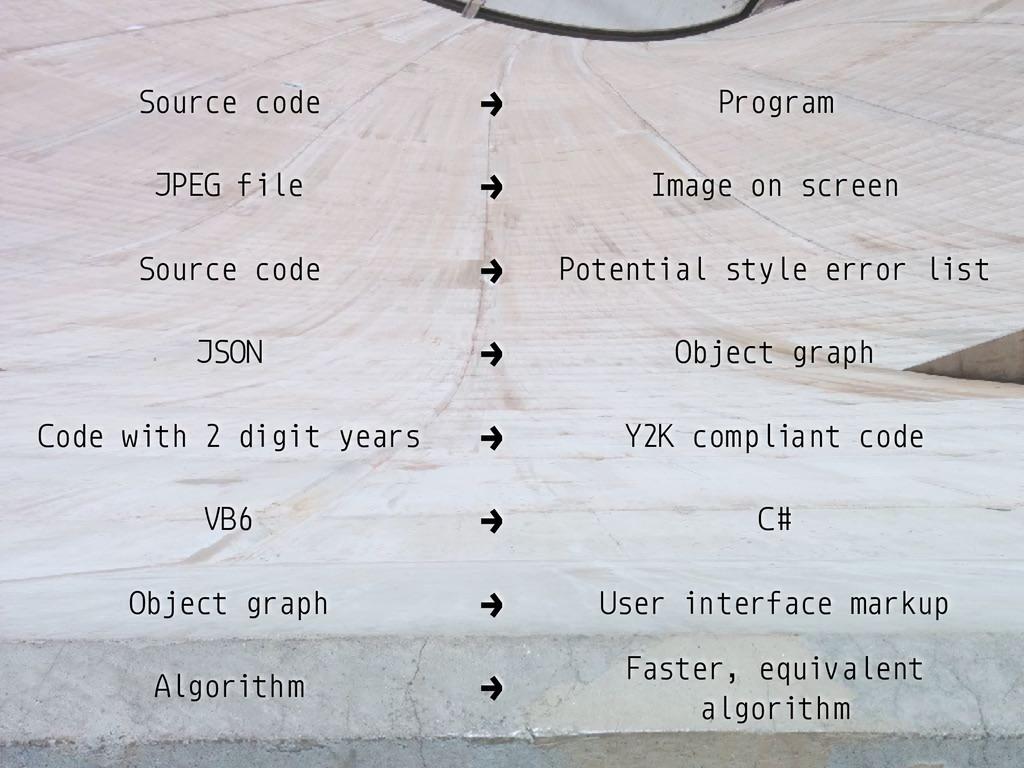 Source code → Program JPEG file → Image on scre...