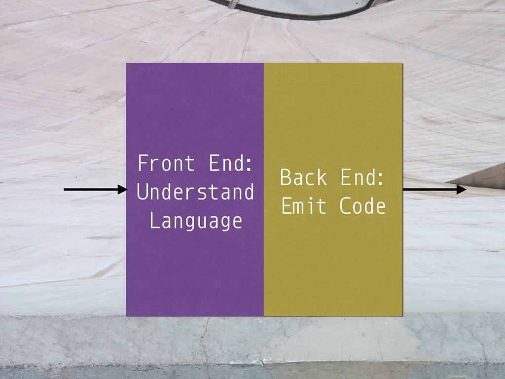 Front End: Understand Language Back End: Emit C...