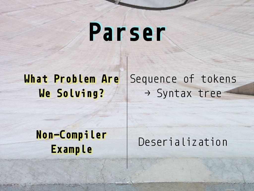 Parser What Problem Are We Solving? Sequence of...