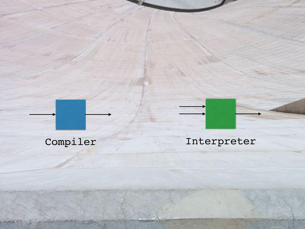 Compiler Interpreter