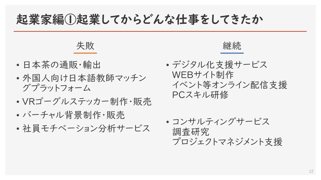 起業家編①起業してからどんな仕事をしてきたか • 日本茶の通販・輸出 • 外国人向け日本語教師...