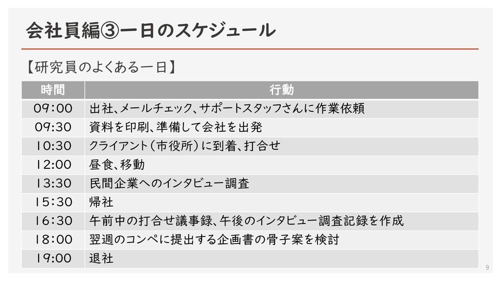 会社員編③一日のスケジュール 9 時間 行動 09:00 出社、メールチェック、サポートスタッ...