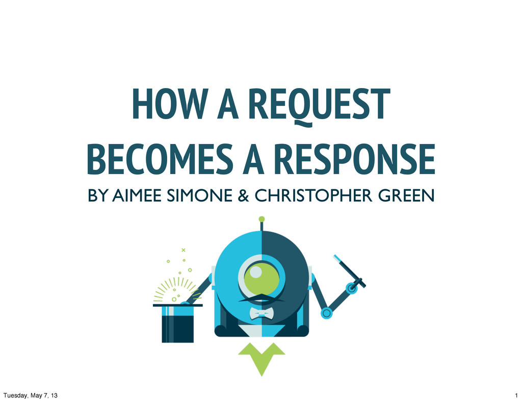 HOW A REQUEST BECOMES A RESPONSE BY AIMEE SIMON...