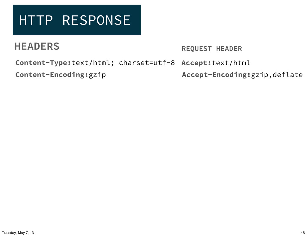 HTTP RESPONSE HEADERS Content-Type:text/html; c...