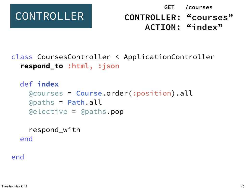 class CoursesController < ApplicationController...