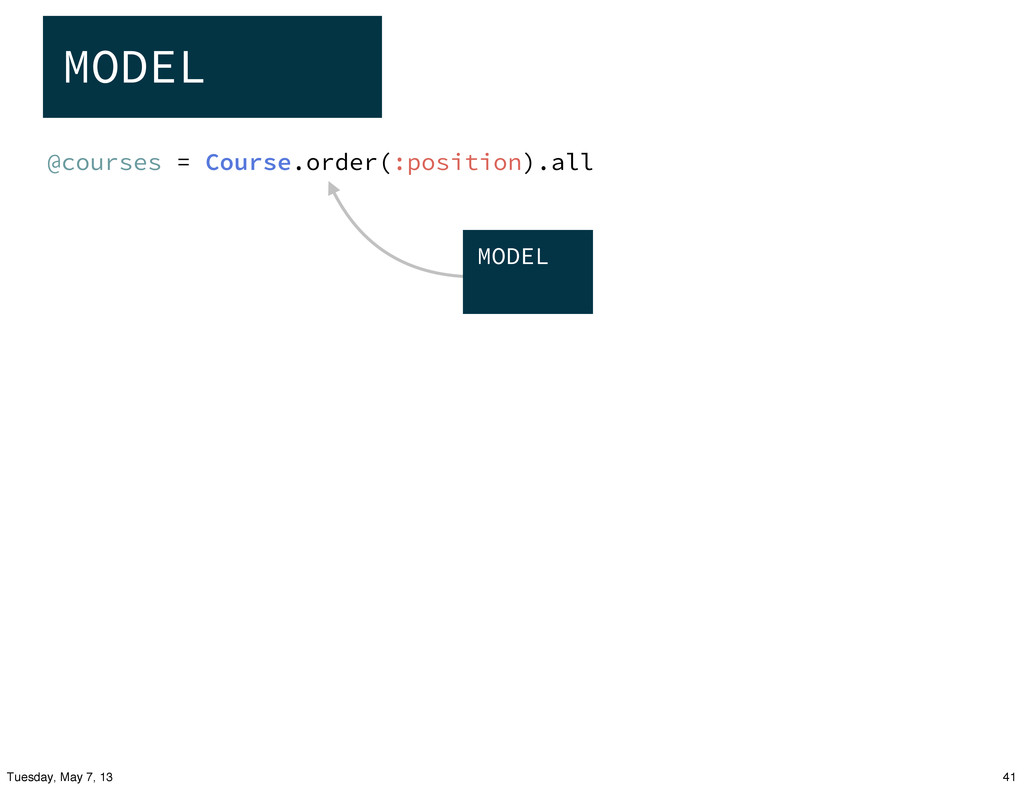 CoursesController MODEL VIEW index @courses = C...