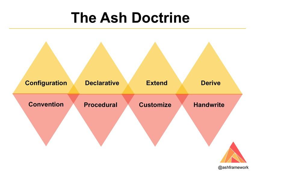@ashframework The Ash Doctrine Convention Confi...