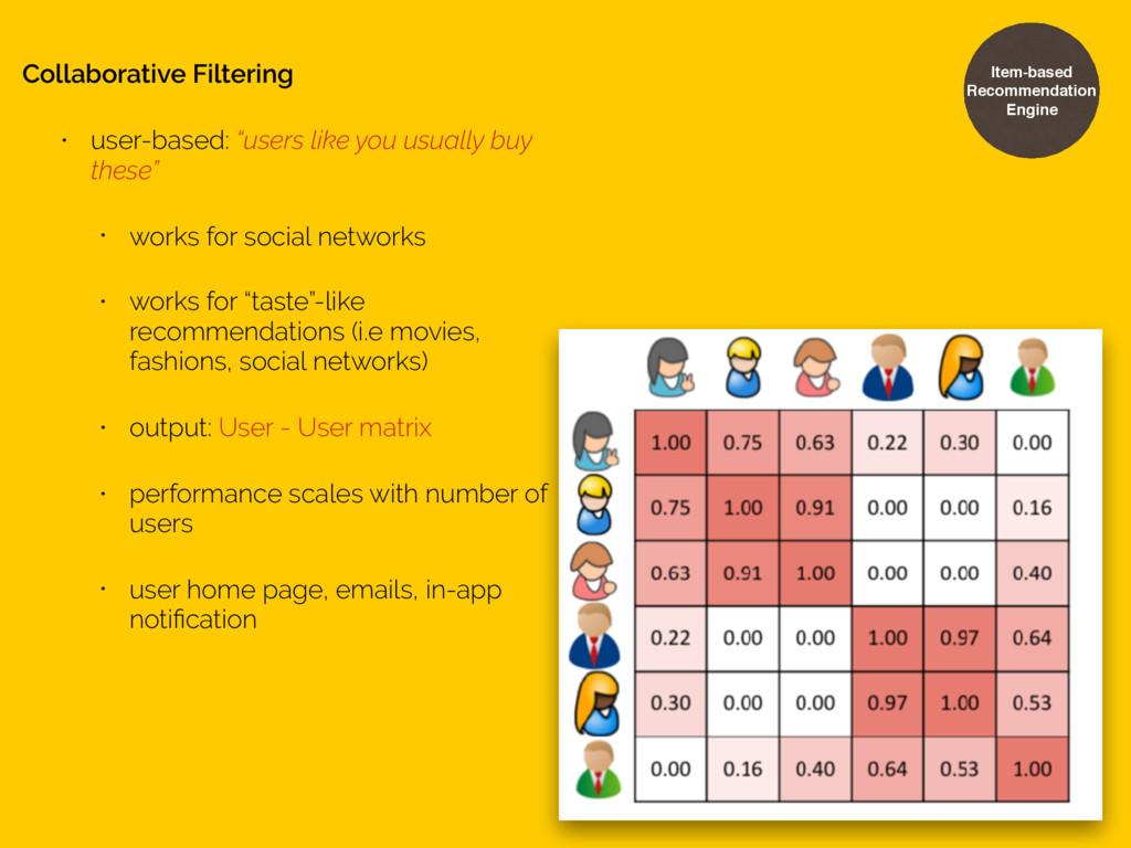 "Collaborative Filtering • user-based: ""users li..."
