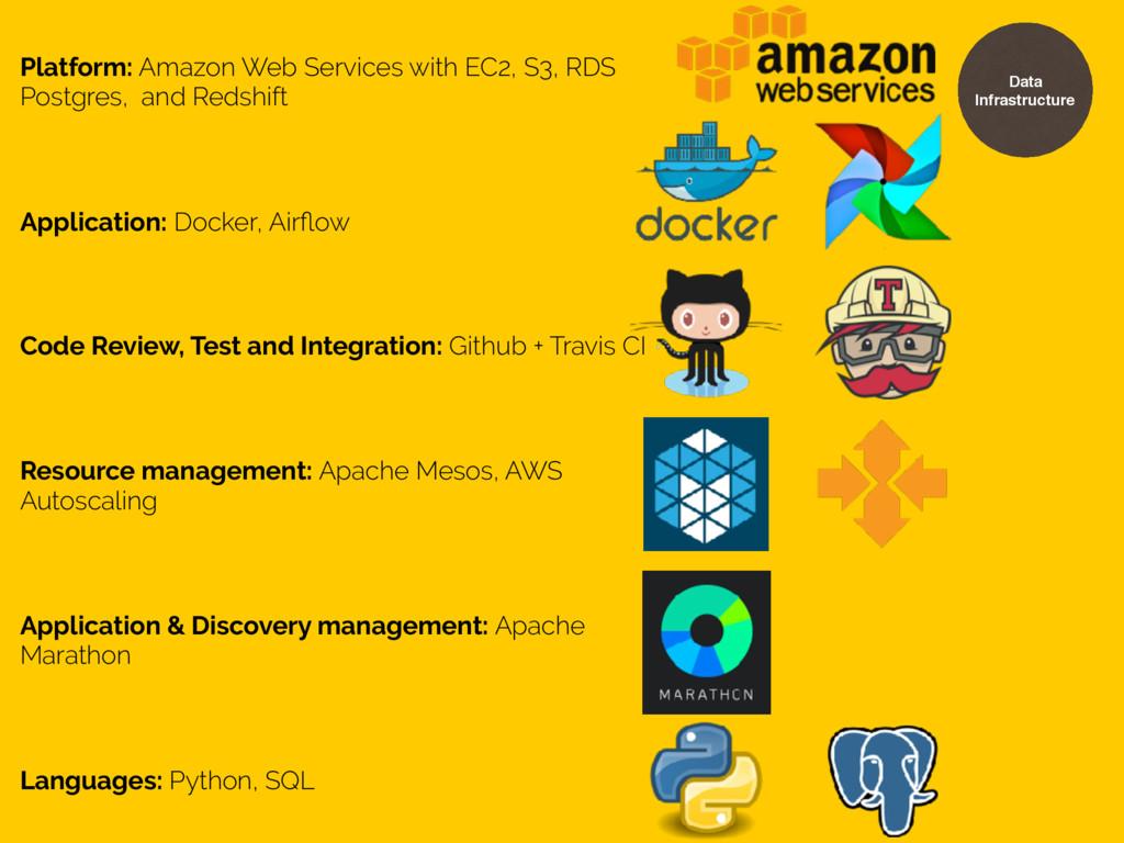 Platform: Amazon Web Services with EC2, S3, RDS...