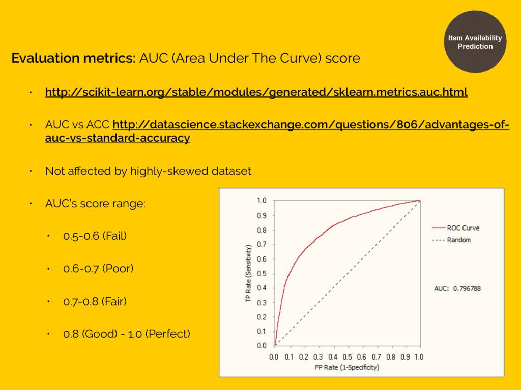 Evaluation metrics: AUC (Area Under The Curve) ...