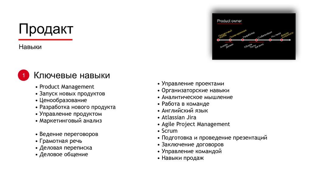 Продакт Навыки 1 • Product Management • Запуск ...