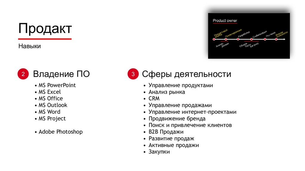 Навыки • MS PowerPoint • MS Excel • MS Office •...