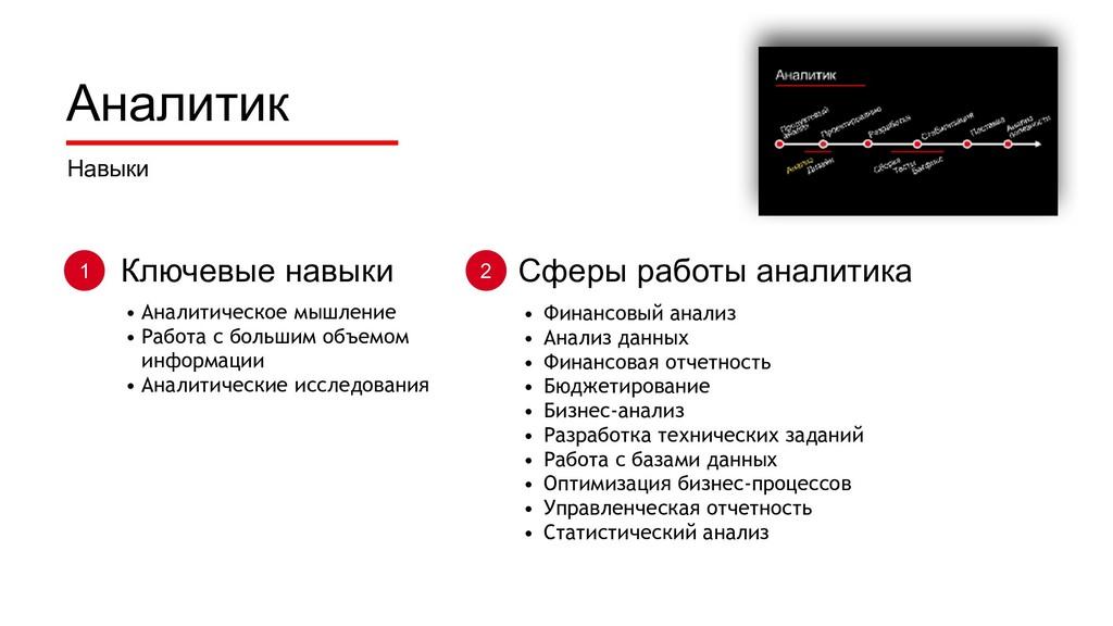 Аналитик Навыки 1 2 • Аналитическое мышление • ...