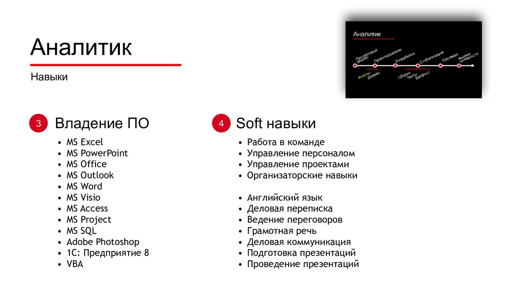 Аналитик Навыки • MS Excel • MS PowerPoint • MS...