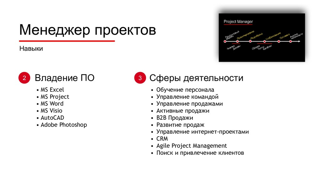 Навыки • MS Excel • MS Project • MS Word • MS V...