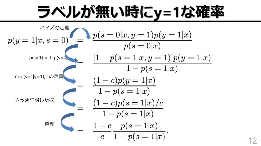 ラベルが無い時にy=1な確率 12 ベイズの定理 p(s=1) = 1-p(s=0) c=p(...