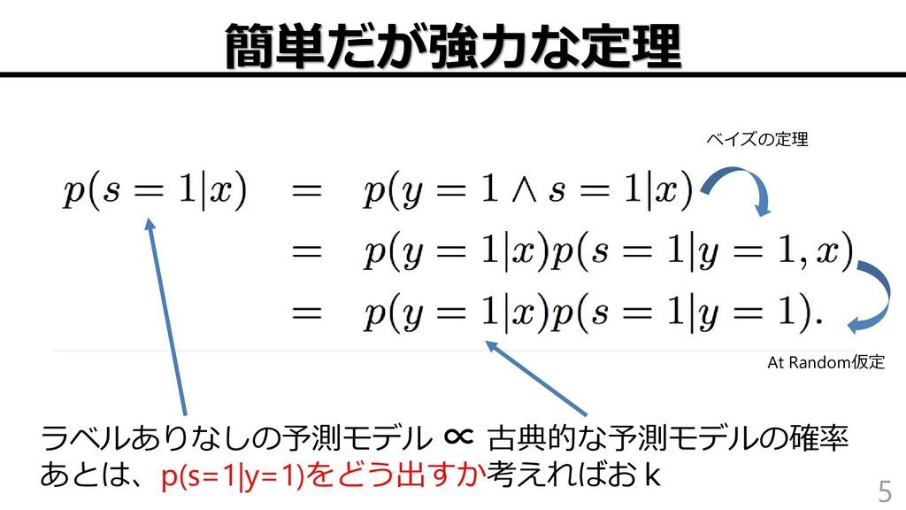 簡単だが強力な定理 5 At Random仮定 ベイズの定理 ラベルありなしの予測モデル ∝ ...