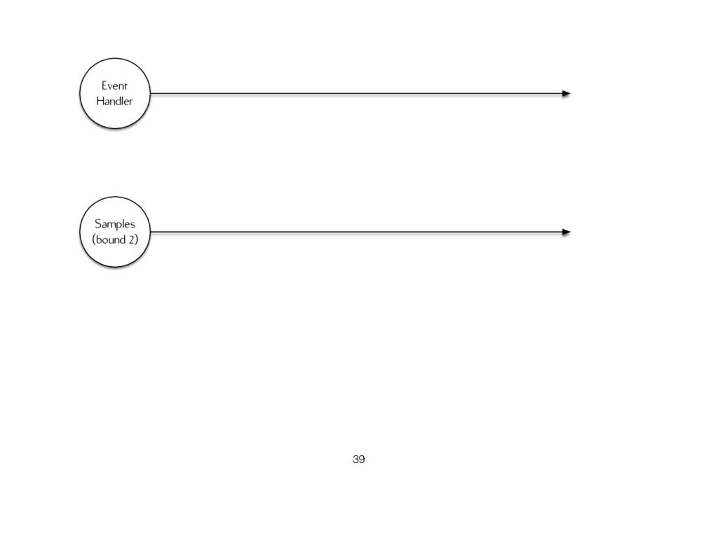 Samples (bound 2) Event Handler 39