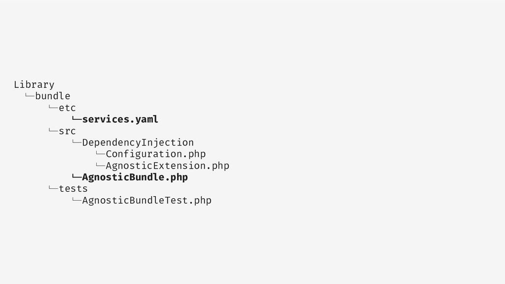 Library ﹂bundle ﹂etc ﹂services.yaml ﹂src ﹂Depen...