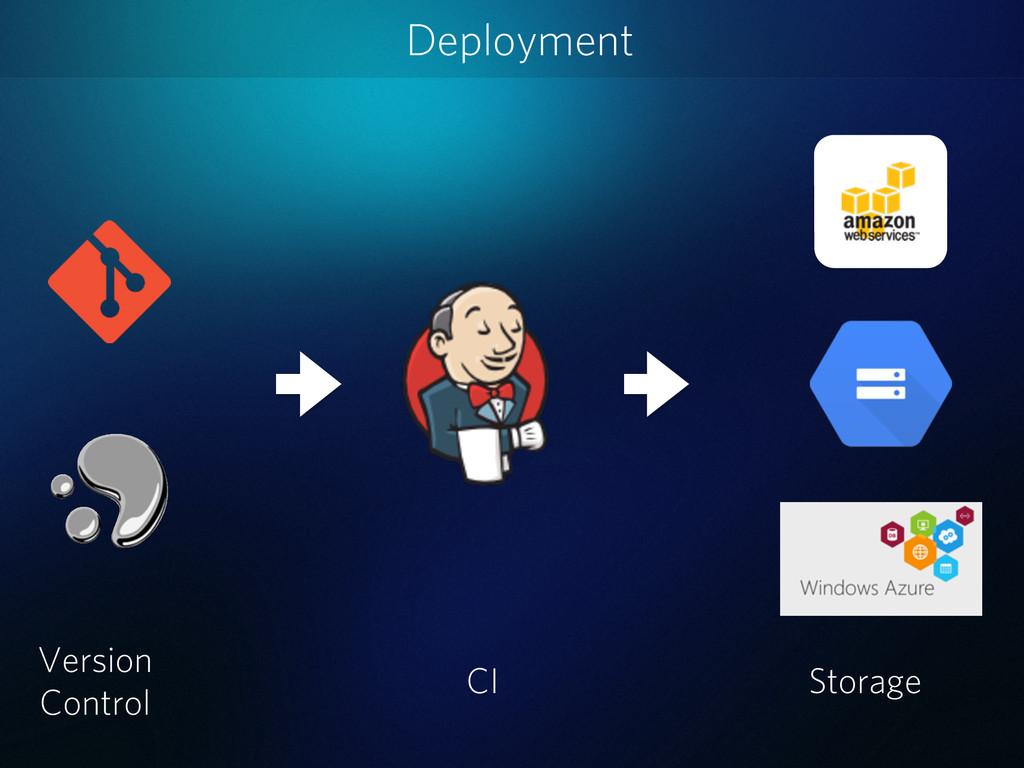 Deployment Version Control CI Storage