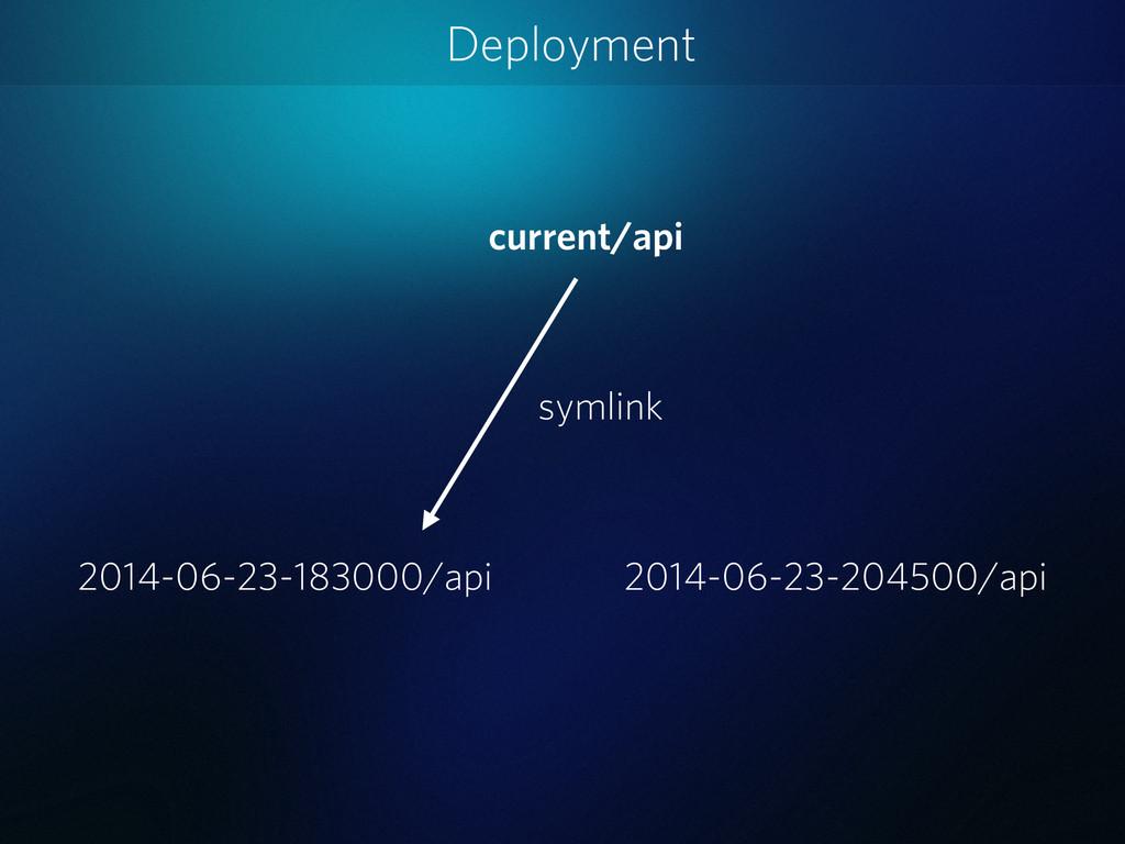 Deployment 2014-06-23-183000/api 2014-06-23-204...