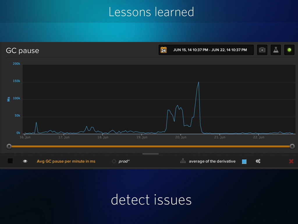 Lessons learned detect issues