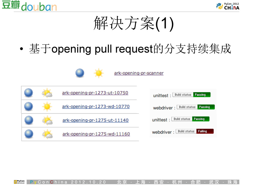 解决方案(1) • 基于opening pull request的分支持续集成