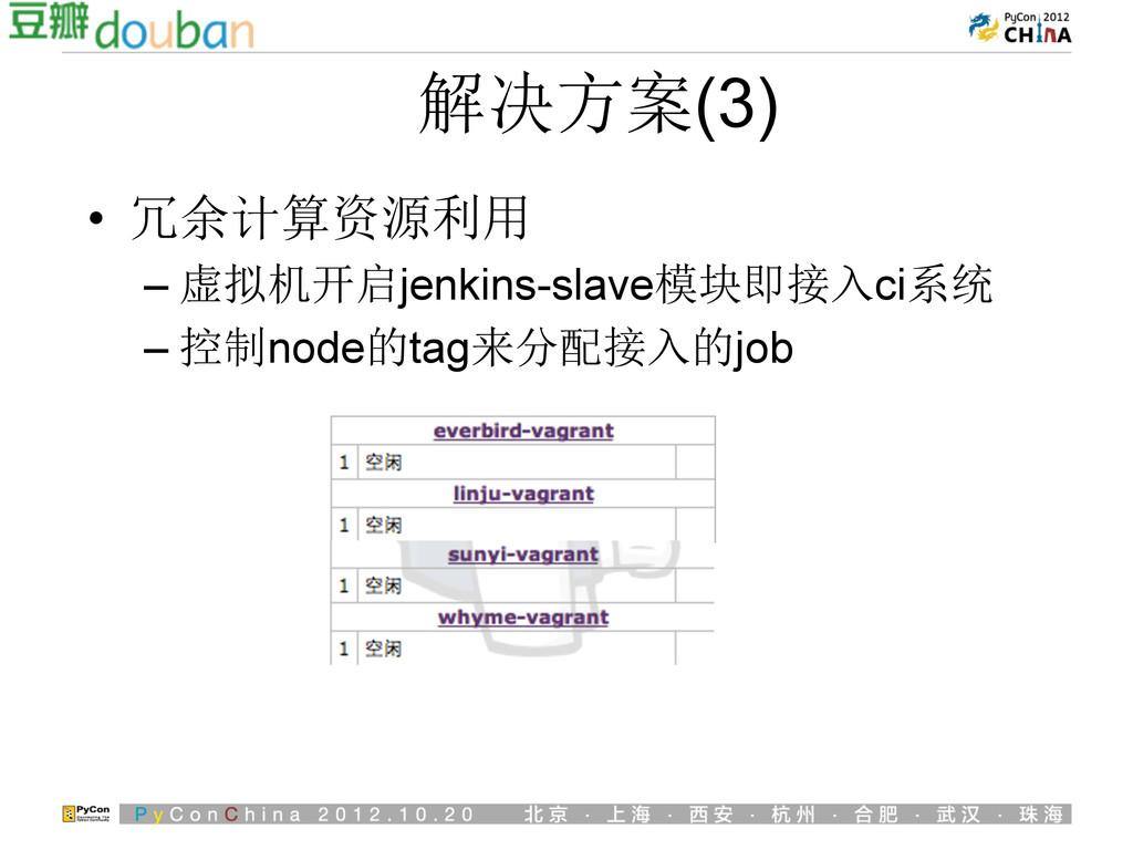 解决方案(3) • 冗余计算资源利用 –虚拟机开启jenkins-slave模块即接入ci...