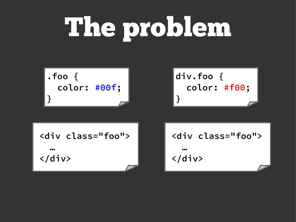 """The problem <div class=""""foo""""> … </div> div.foo ..."""