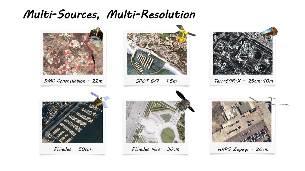 Multi-Sources, Multi-Resolution DMC Constellati...