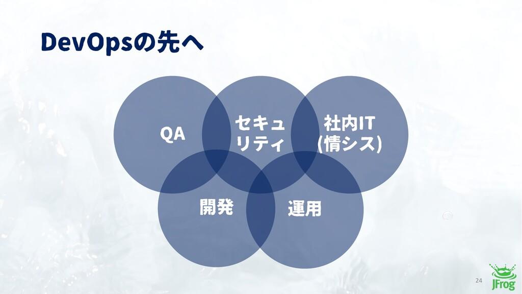 DevOpsの先へ 開発 運用 24 セキュ リティ QA 社内IT (情シス)