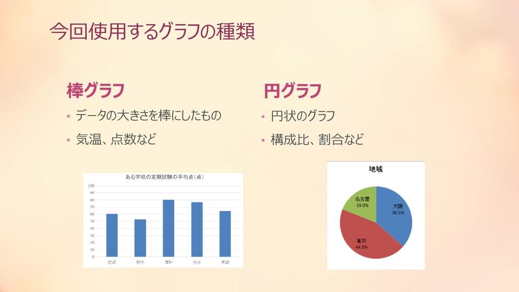 今回使用するグラフの種類 棒グラフ • データの大きさを棒にしたもの • 気温、点数など 円グ...