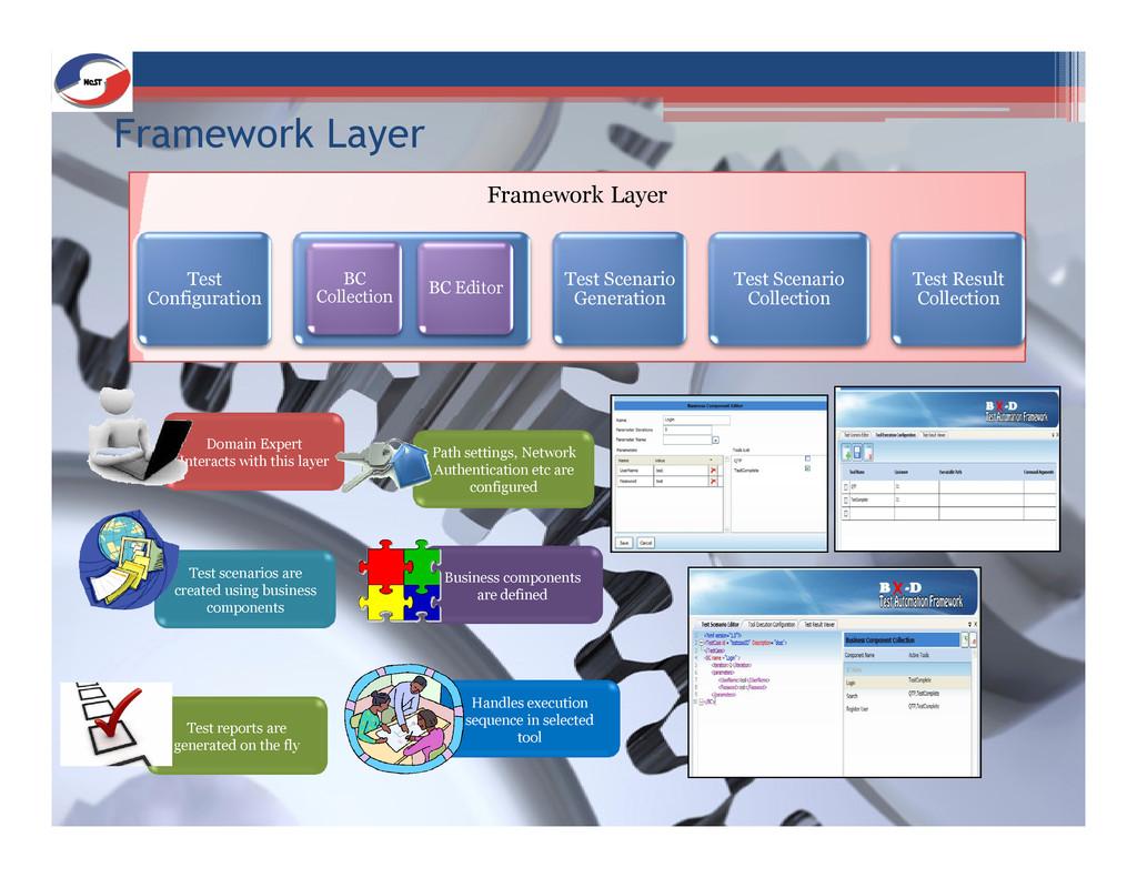 Framework Layer Framework Layer Domain Expert T...