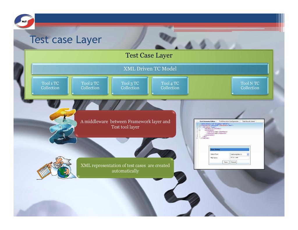 Test case Layer Test Case Layer XML Driven TC M...