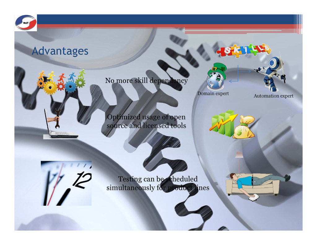 Advantages No more skill dependency Domain expe...