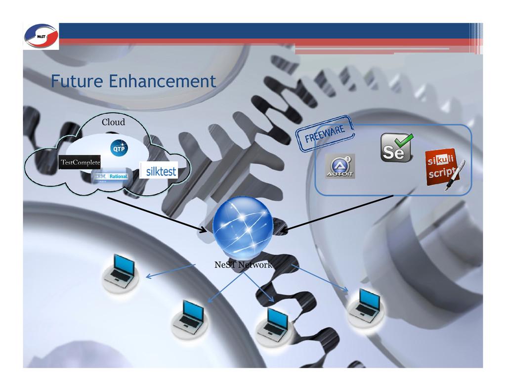Future Enhancement Cloud NeST Network