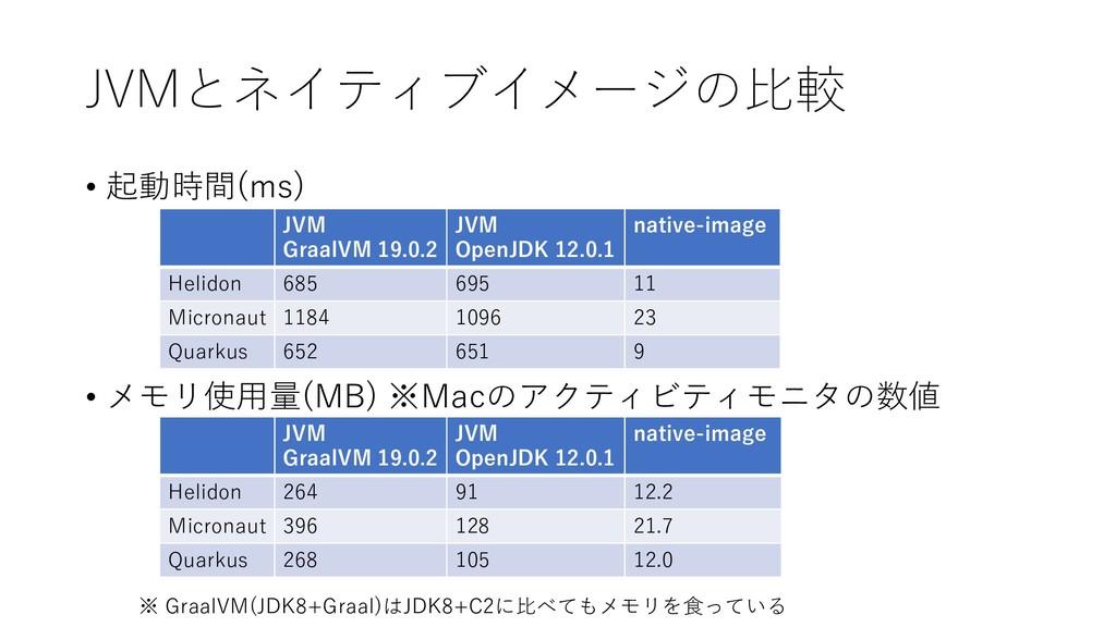 • a B • cd 4 478J QV Q J 0 -2 ...