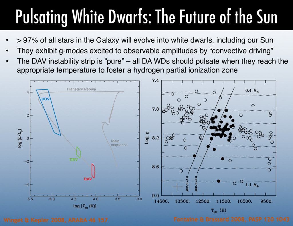 Pulsating White Dwarfs: The Future of the Sun •...