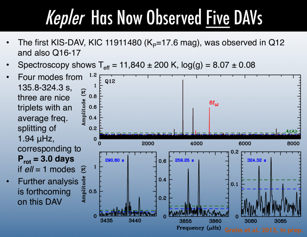 Kepler Has Now Observed Five DAVs •  The first K...