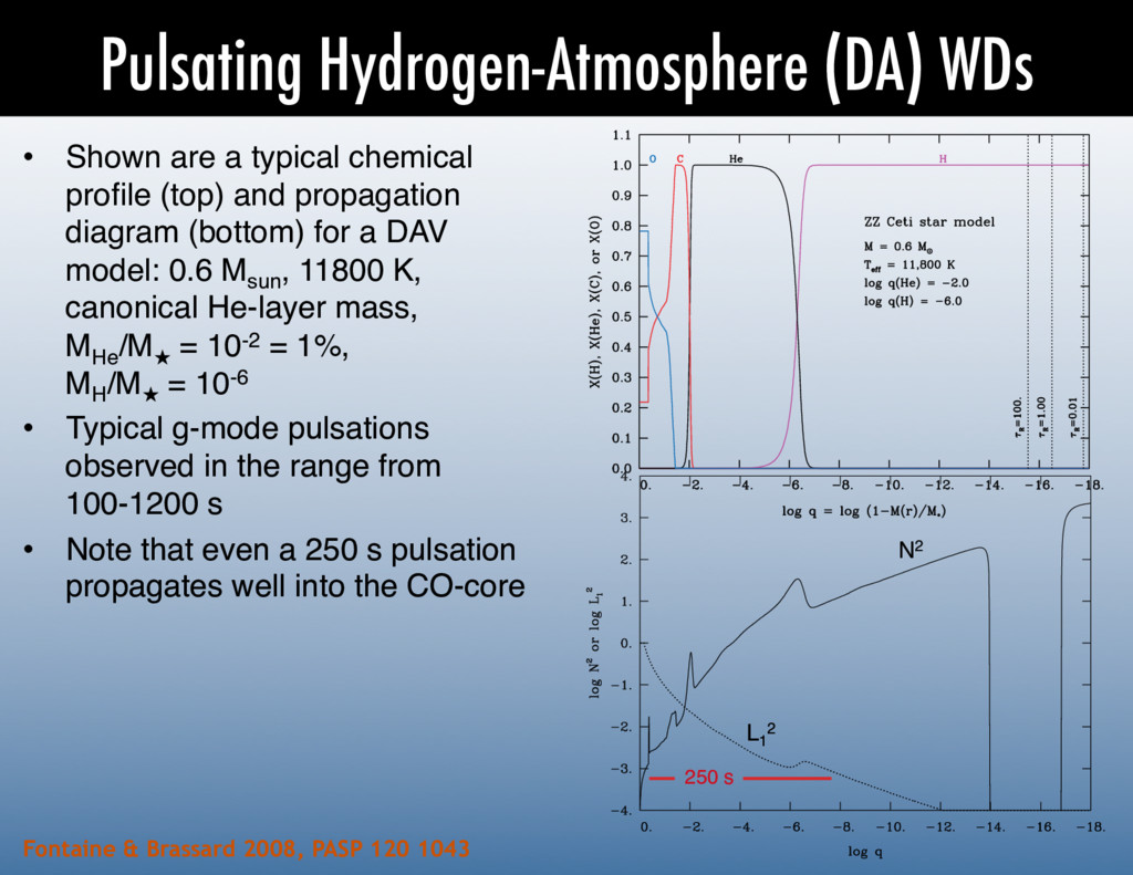Pulsating Hydrogen-Atmosphere (DA) WDs •  Shown...