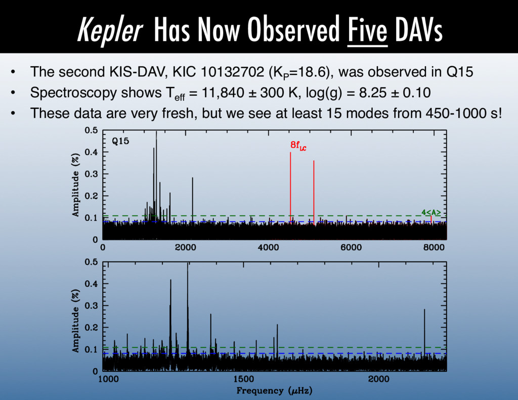Kepler Has Now Observed Five DAVs •  The second...