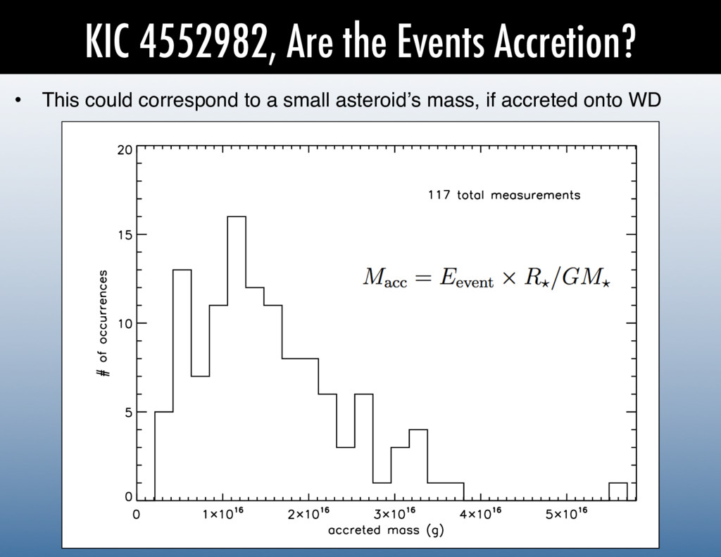 KIC 4552982, Are the Events Accretion? •  This ...