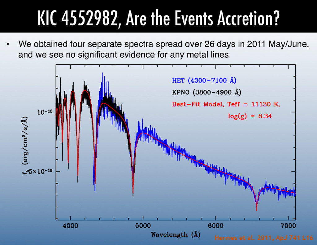KIC 4552982, Are the Events Accretion? •  We ob...