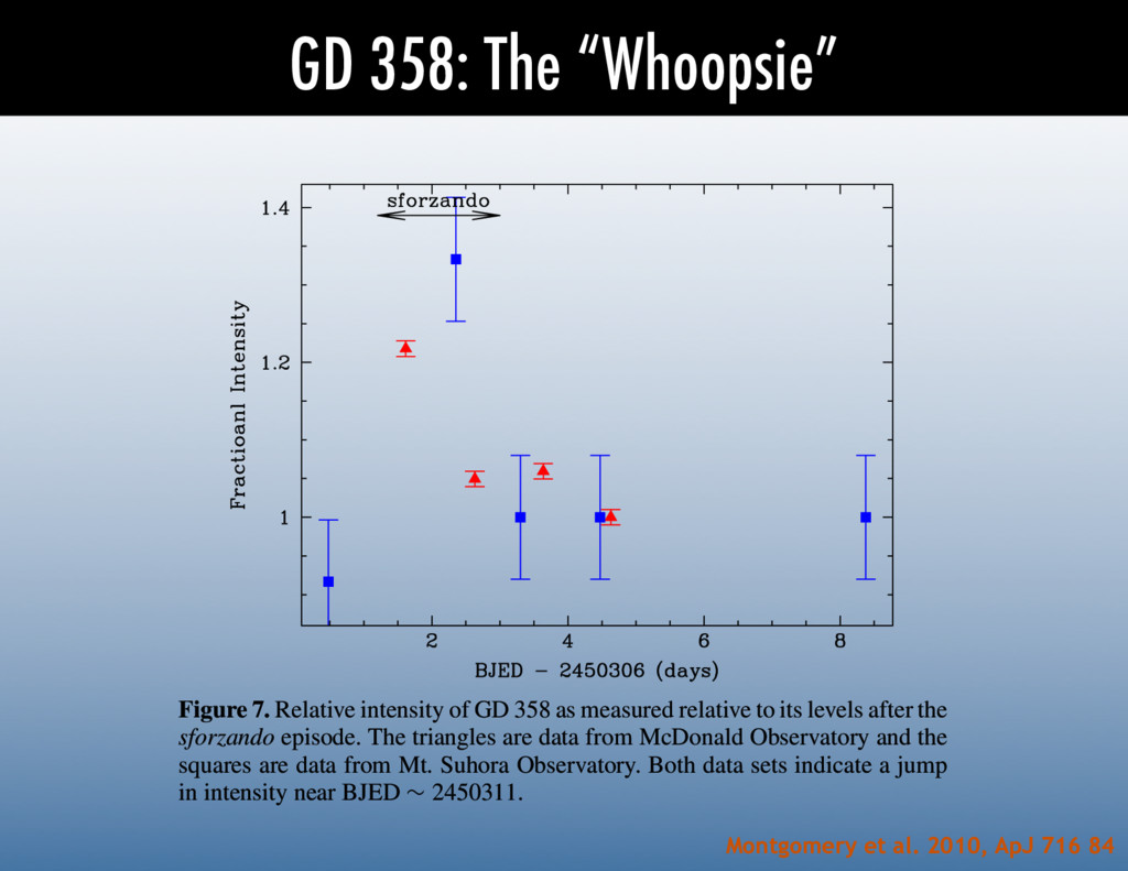 "GD 358: The ""Whoopsie"" Montgomery et al. 2010, ..."