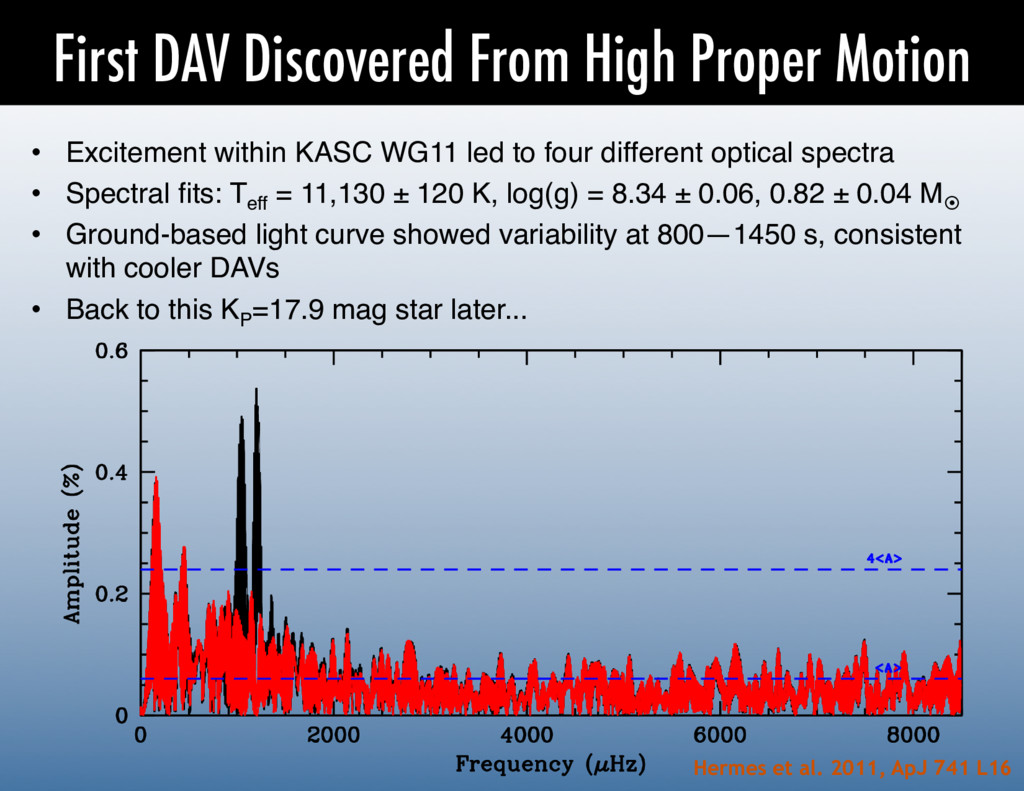First DAV Discovered From High Proper Motion • ...