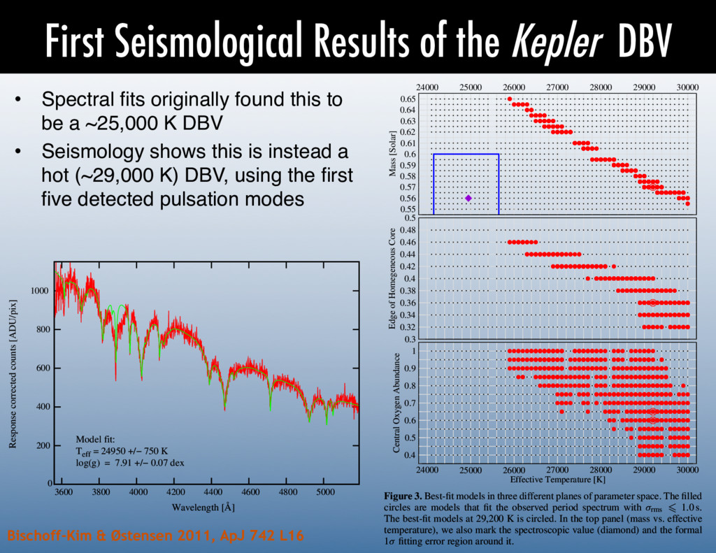 First Seismological Results of the Kepler DBV •...