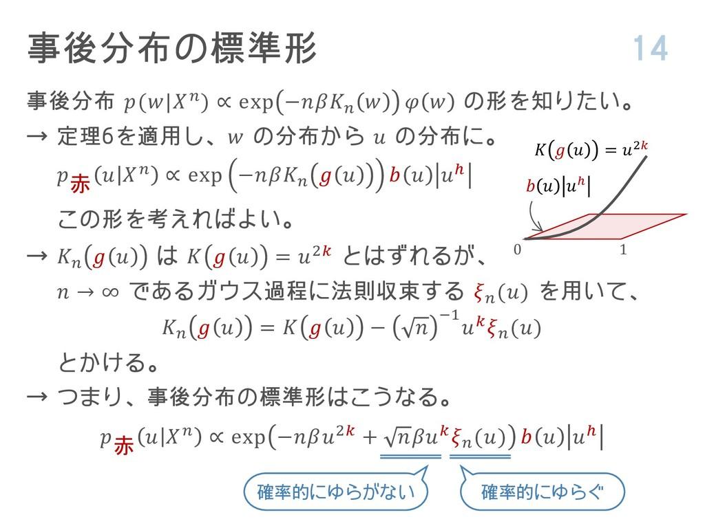 事後分布の標準形 14 事後分布 ( ) ∝ exp −    の形を知りたい。 → 定理6を...