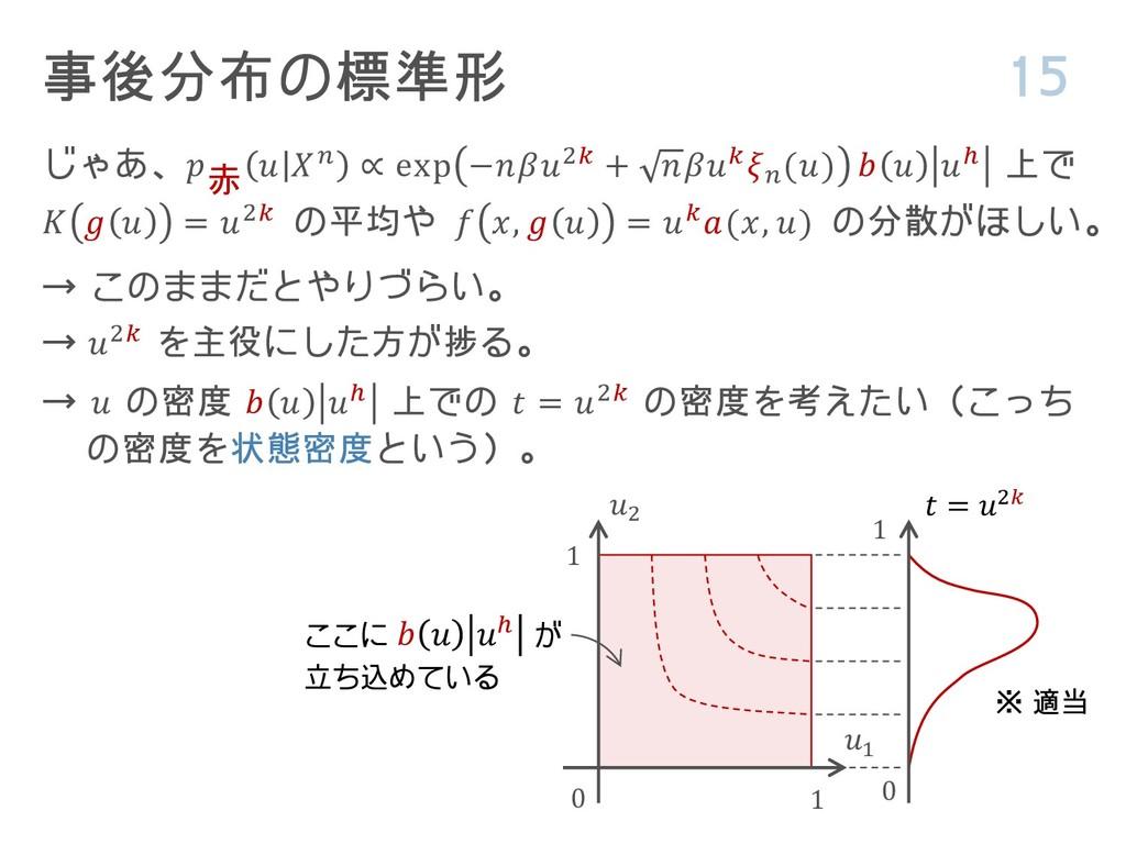 事後分布の標準形 15 じゃあ、赤   ∝ exp −2 +  ()   ℎ 上で    = ...