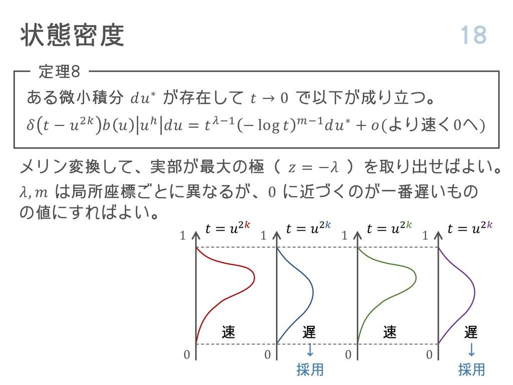 状態密度 18 ある微小積分 ∗ が存在して  → 0 で以下が成り立つ。   − 2   ℎ...
